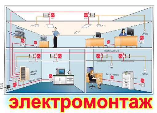 ЭЛЕКТРОМОНТАЖ 77